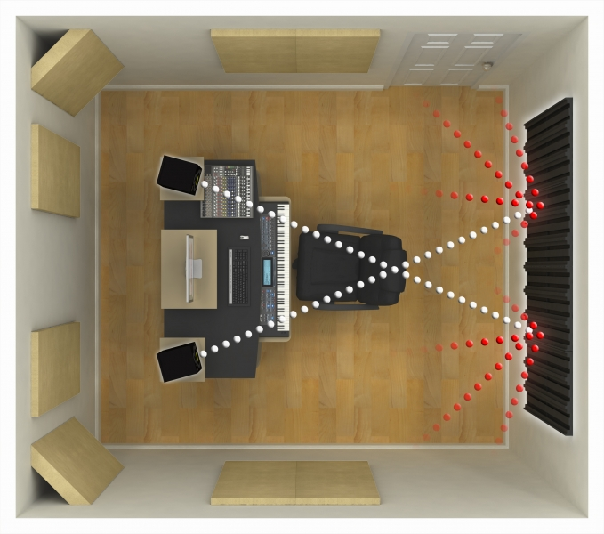 """sound waves and room acoustics essay [meteor_slideshow slideshow=""""arp1″] create a multimedia report which explains, and links to original examples of, one of the following option 1: sound wave theory."""